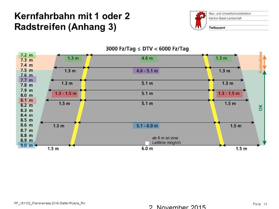 PF_151102_Planeranlass 2015-Stefan Roana_Ro Folie Kernfahrbahn mit 1 oder 2 Radstreifen (Anhang 3) 2. November 2015 11