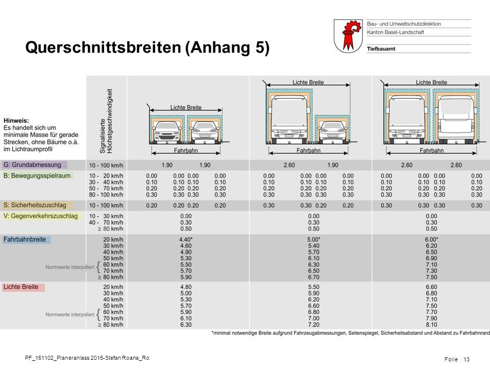 PF_151102_Planeranlass 2015-Stefan Roana_Ro Folie Querschnittsbreiten (Anhang 5) 13