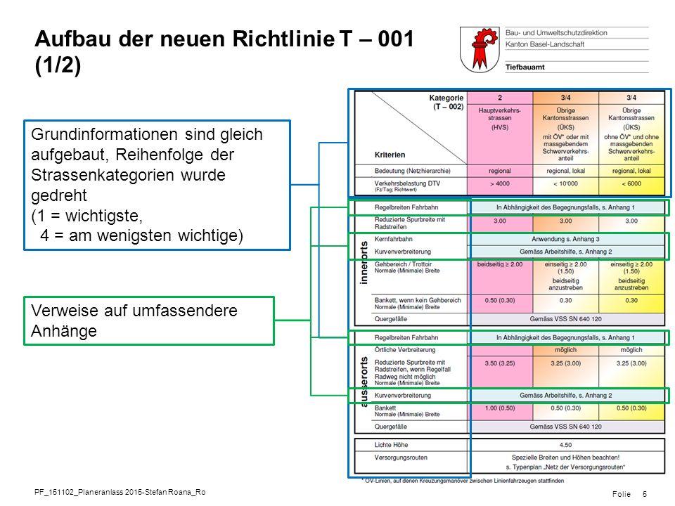 PF_151102_Planeranlass 2015-Stefan Roana_Ro Folie Aufbau der neuen Richtlinie T – 001 (1/2) 5 Grundinformationen sind gleich aufgebaut, Reihenfolge de