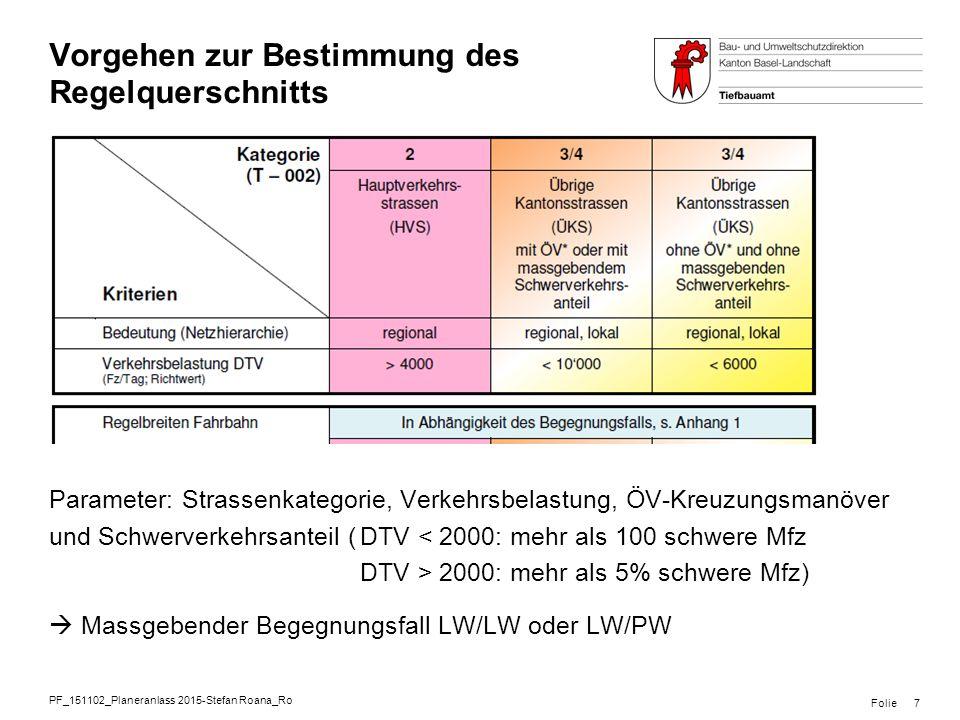 PF_151102_Planeranlass 2015-Stefan Roana_Ro Folie Vorgehen zur Bestimmung des Regelquerschnitts Parameter: Strassenkategorie, Verkehrsbelastung, ÖV-Kr