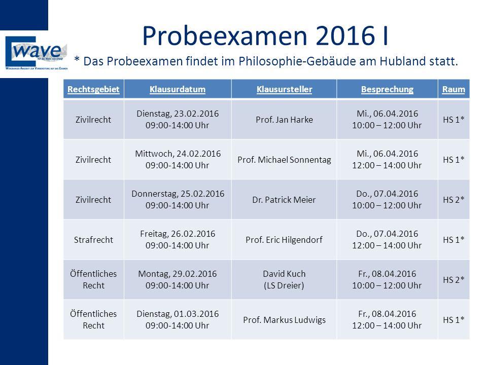 Probeexamen 2016 I * Das Probeexamen findet im Philosophie-Gebäude am Hubland statt. RechtsgebietKlausurdatumKlausurstellerBesprechungRaum Zivilrecht