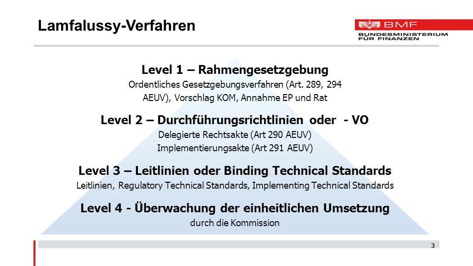Level 1 – Rahmengesetzgebung Ordentliches Gesetzgebungsverfahren (Art.