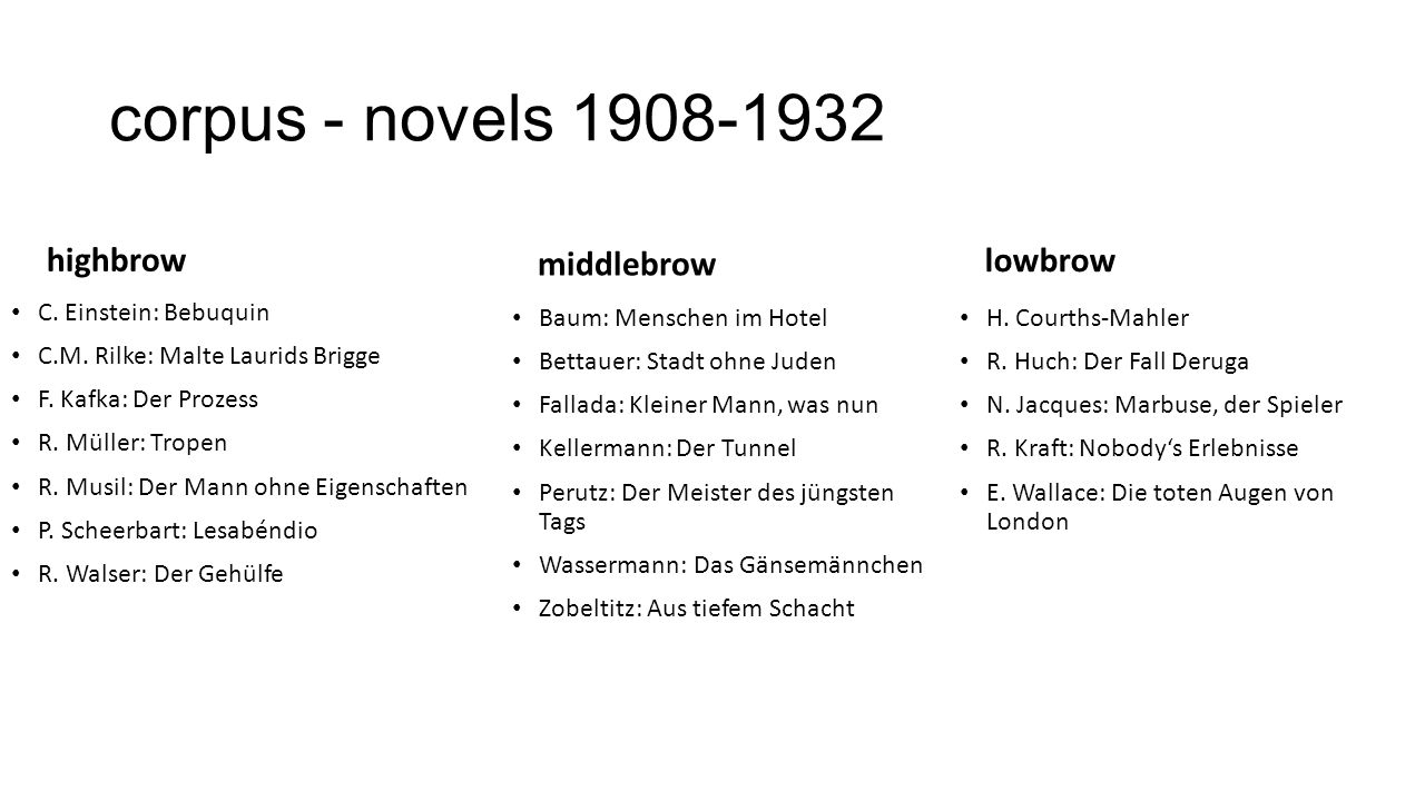corpus - novels 1908-1932 highbrow C. Einstein: Bebuquin C.M.