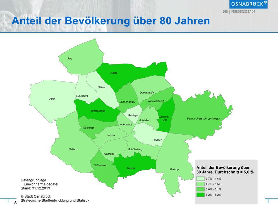 Stadt Osnabrück Anteil der Bevölkerung über 80 Jahren Referat Strategische Steuerung und Rat 19.