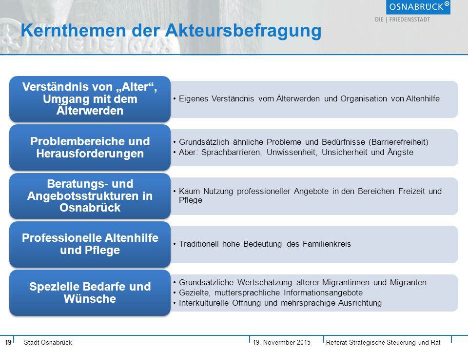 19 Stadt Osnabrück Kernthemen der Akteursbefragung Referat Strategische Steuerung und Rat 19.