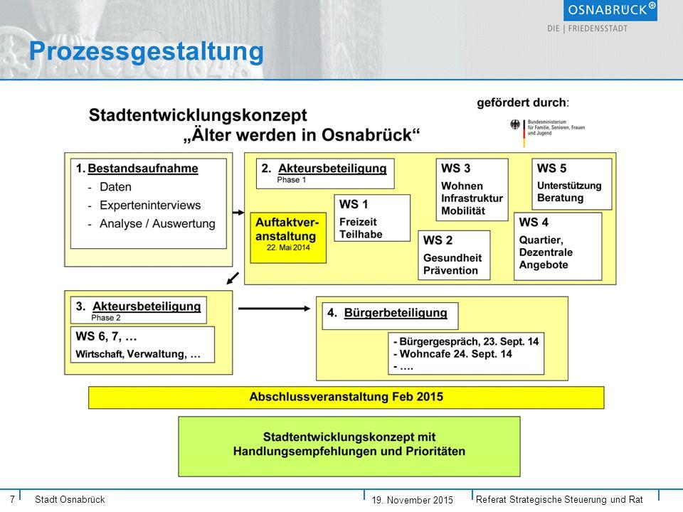 Stadt Osnabrück Prozessgestaltung Referat Strategische Steuerung und Rat 7 19. November 2015