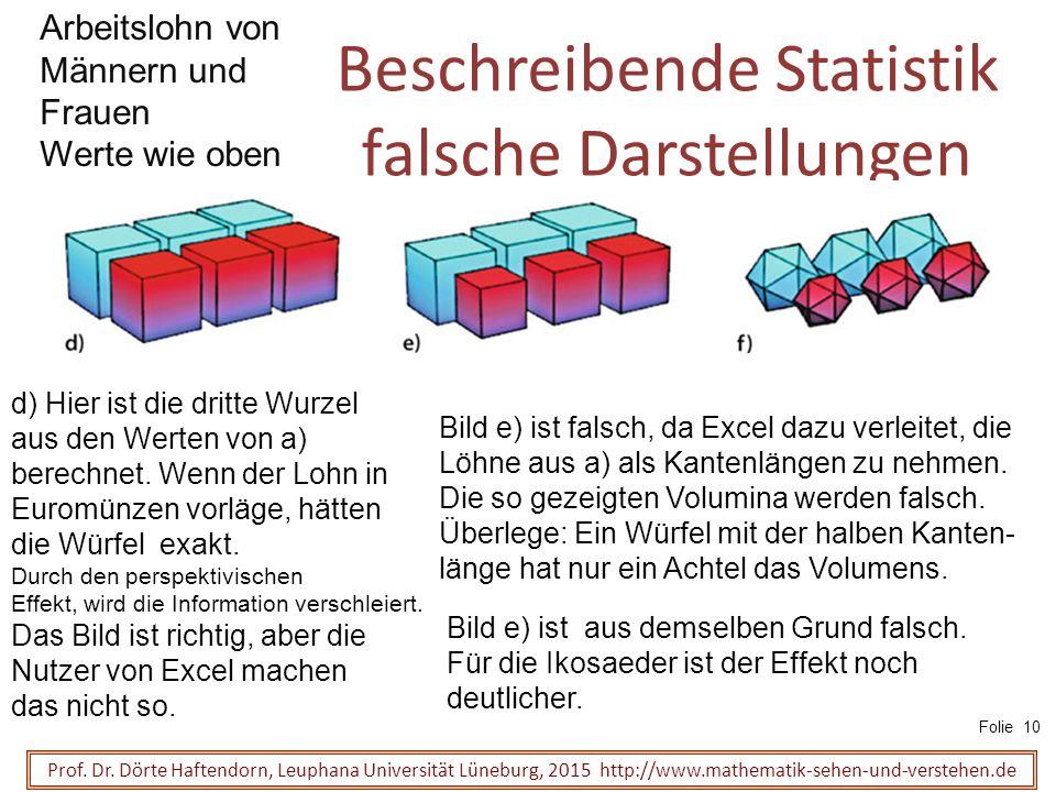 Beschreibende Statistik falsche Darstellungen Prof.