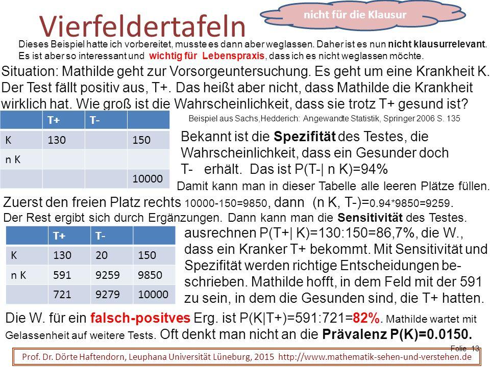 Die W.für ein falsch-positves Erg. ist P(K|T+)=591:721=82%.