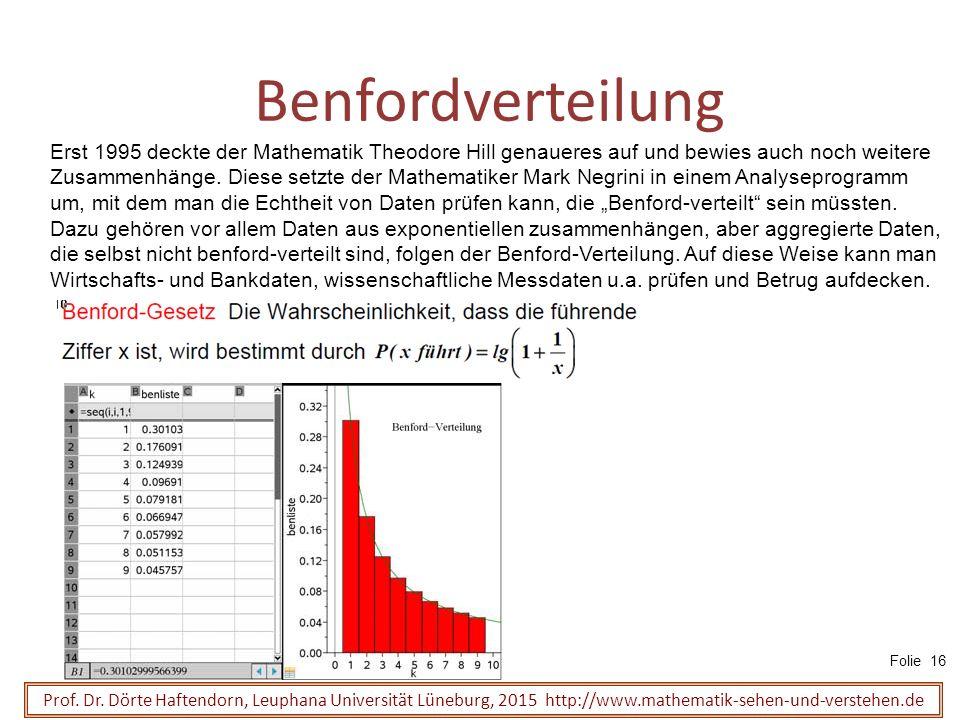 Benfordverteilung Prof.Dr.