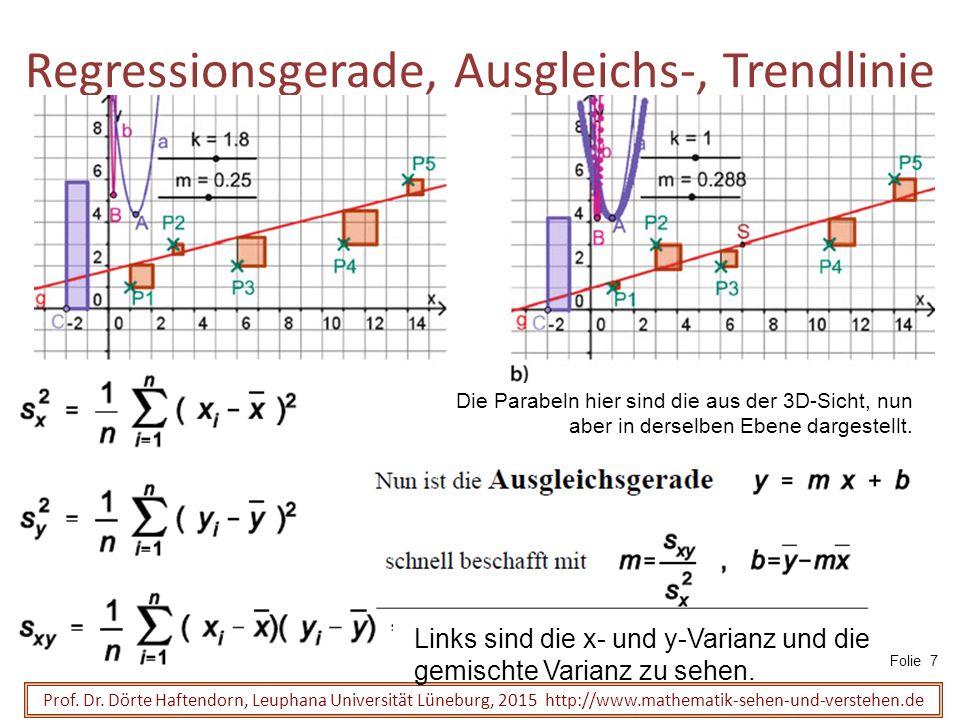 Regressionsgerade, Ausgleichs-, Trendlinie Prof.Dr.