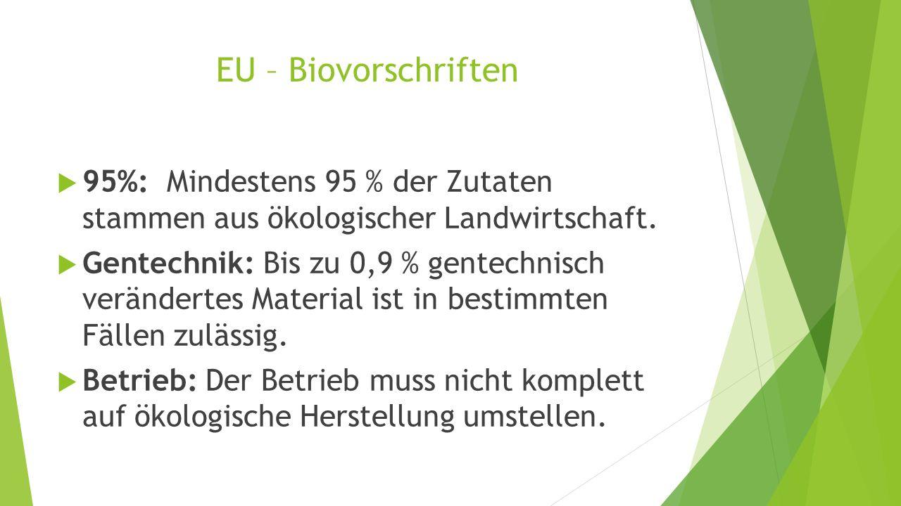 EU – Biovorschriften  95%: Mindestens 95 % der Zutaten stammen aus ökologischer Landwirtschaft.  Gentechnik: Bis zu 0,9 % gentechnisch verändertes M