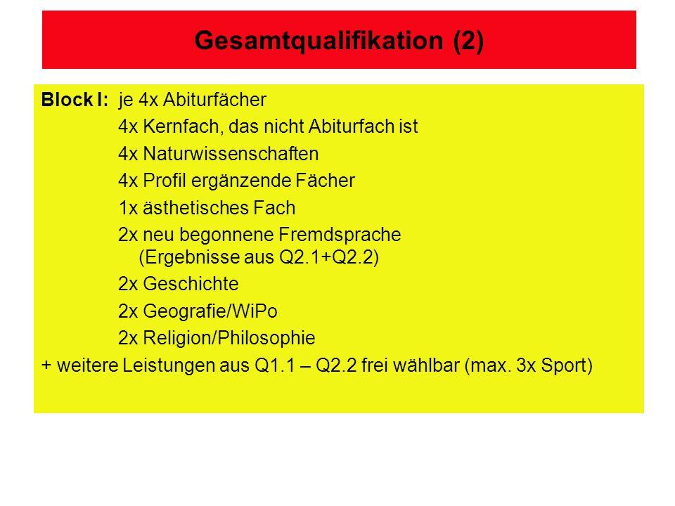 Gesamtqualifikation (2) Block I: je 4x Abiturfächer 4x Kernfach, das nicht Abiturfach ist 4x Naturwissenschaften 4x Profil ergänzende Fächer 1x ästhetisches Fach 2x neu begonnene Fremdsprache (Ergebnisse aus Q2.1+Q2.2) 2x Geschichte 2x Geografie/WiPo 2x Religion/Philosophie + weitere Leistungen aus Q1.1 – Q2.2 frei wählbar (max.