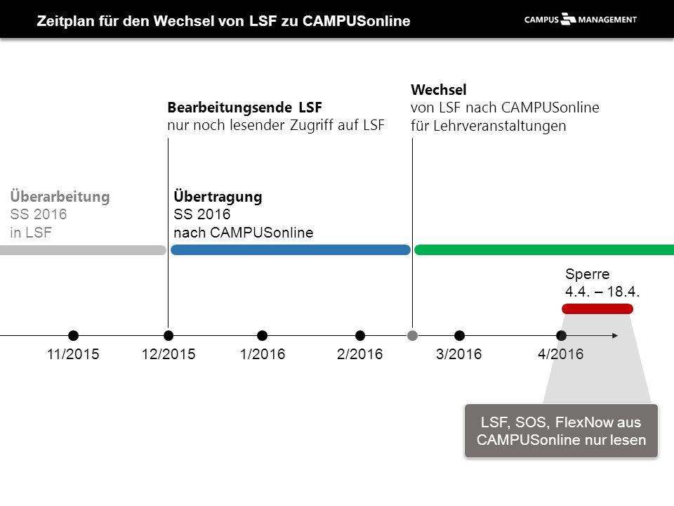 Zeitplan für den Wechsel von LSF zu CAMPUSonline 4/20161/201612/201511/20152/20163/2016 Sperre 4.4. – 18.4. Überarbeitung SS 2016 in LSF Übertragung S