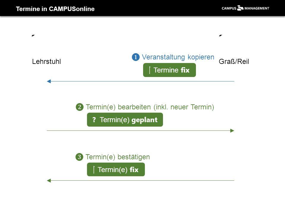 Termine in CAMPUSonline LehrstuhlGraß/Reil ❶ Veranstaltung kopieren Termine fix ❷ Termin(e) bearbeiten (inkl. neuer Termin) ? Termin(e) geplant ❸ Term