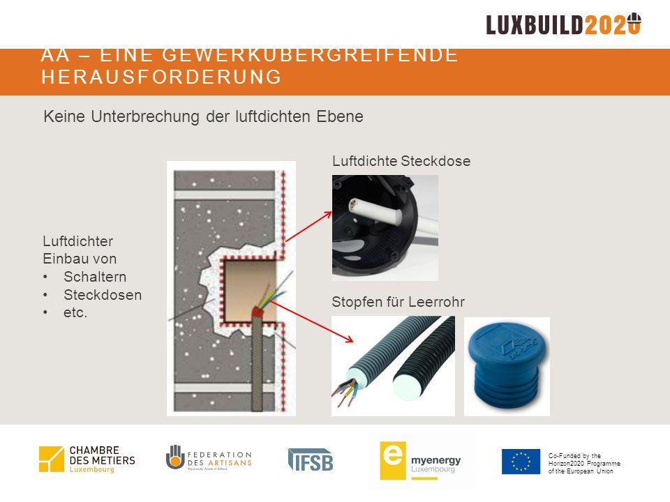 Co-Funded by the Horizon2020 Programme of the European Union Keine Unterbrechung der luftdichten Ebene Luftdichter Einbau von Schaltern Steckdosen etc.