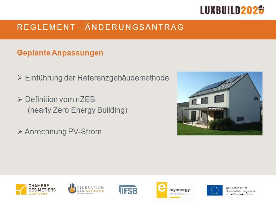 Co-Funded by the Horizon2020 Programme of the European Union VIELEN DANK FÜR IHRE AUFMERKSAMKEIT