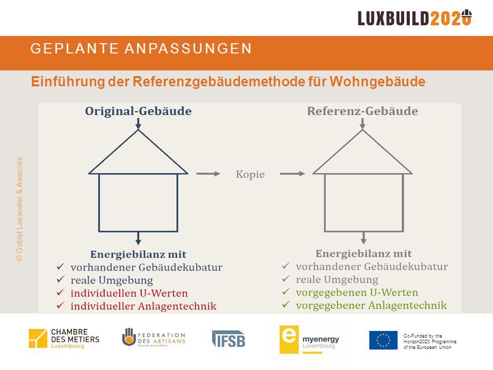 Co-Funded by the Horizon2020 Programme of the European Union GEPLANTE ANPASSUNGEN Gasbrennwertkessel Gasbrennwertkessel + SOTH
