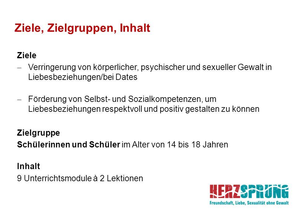 Ziele, Zielgruppen, Inhalt Ziele  Verringerung von körperlicher, psychischer und sexueller Gewalt in Liebesbeziehungen/bei Dates  Förderung von Selb
