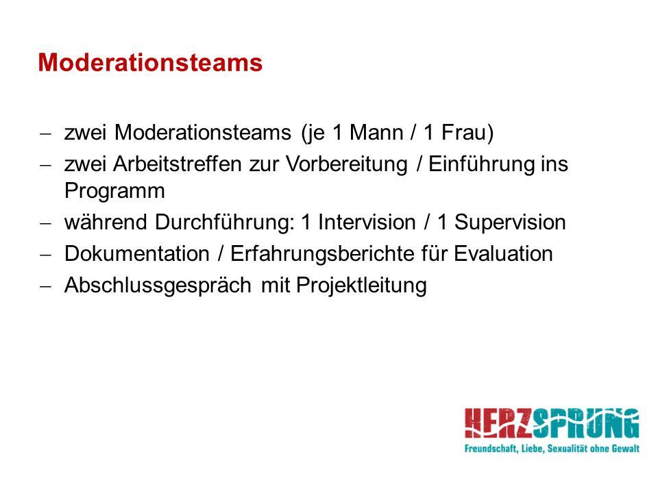 Moderationsteams  zwei Moderationsteams (je 1 Mann / 1 Frau)  zwei Arbeitstreffen zur Vorbereitung / Einführung ins Programm  während Durchführung: