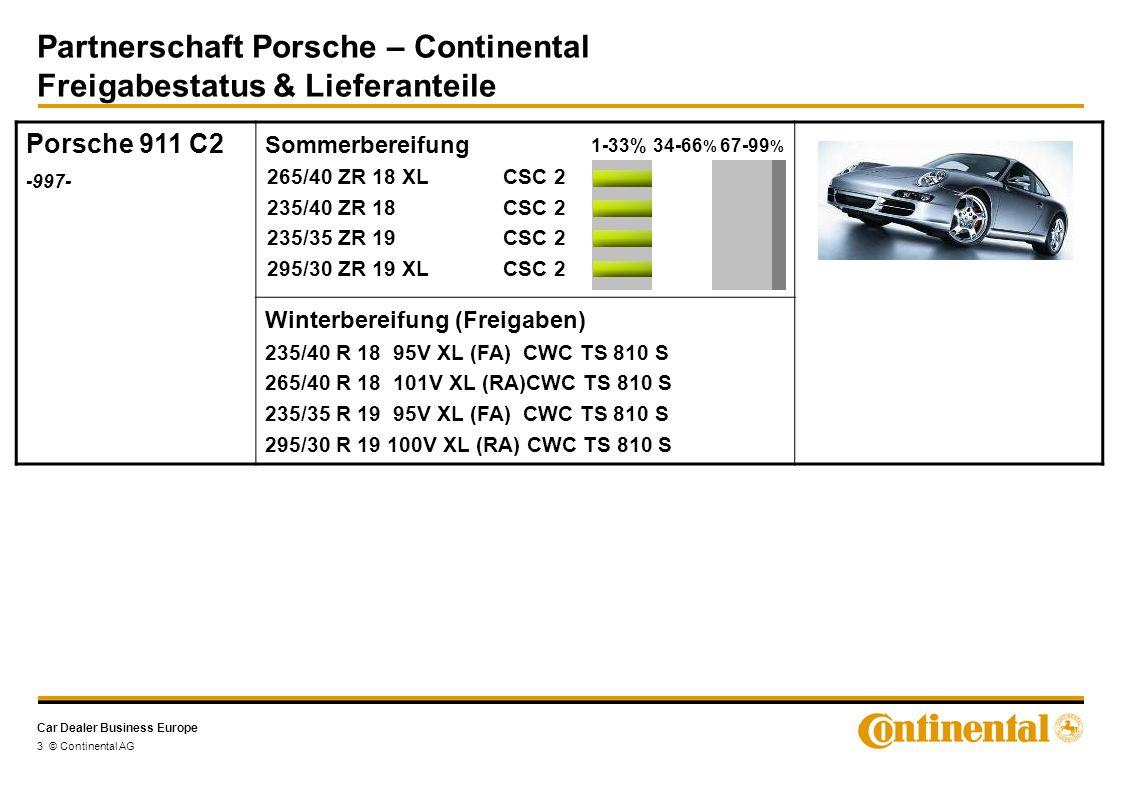 Car Dealer Business Europe Partnerschaft Porsche – Continental Freigabestatus & Lieferanteile 3 © Continental AG Porsche 911 C2 -997- Sommerbereifung Winterbereifung (Freigaben) 235/40 R 18 95V XL (FA) CWC TS 810 S 265/40 R 18 101V XL (RA)CWC TS 810 S 235/35 R 19 95V XL (FA) CWC TS 810 S 295/30 R 19 100V XL (RA) CWC TS 810 S 265/40 ZR 18 XL CSC 2 235/40 ZR 18CSC 2 235/35 ZR 19CSC 2 295/30 ZR 19 XL CSC 2 1-33%34-66 % 67-99 %