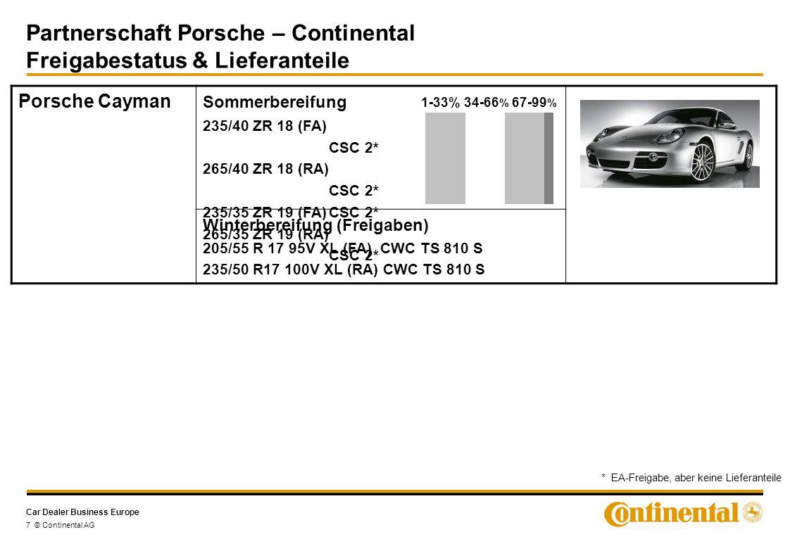 Car Dealer Business Europe Partnerschaft Porsche – Continental Freigabestatus & Lieferanteile 7 © Continental AG Porsche Cayman Sommerbereifung Winterbereifung (Freigaben) 205/55 R 17 95V XL (FA) CWC TS 810 S 235/50 R17 100V XL (RA) CWC TS 810 S 235/40 ZR 18 (FA) CSC 2* 265/40 ZR 18 (RA) CSC 2* 235/35 ZR 19 (FA)CSC 2* 265/35 ZR 19 (RA) CSC 2* 1-33%34-66 % 67-99 % * EA-Freigabe, aber keine Lieferanteile