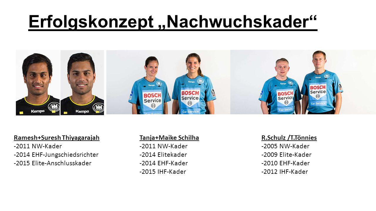 """Erfolgskonzept """"Nachwuchskader"""" Ramesh+Suresh Thiyagarajah -2011 NW-Kader -2014 EHF-Jungschiedsrichter -2015 Elite-Anschlusskader Tanja+Maike Schilha"""