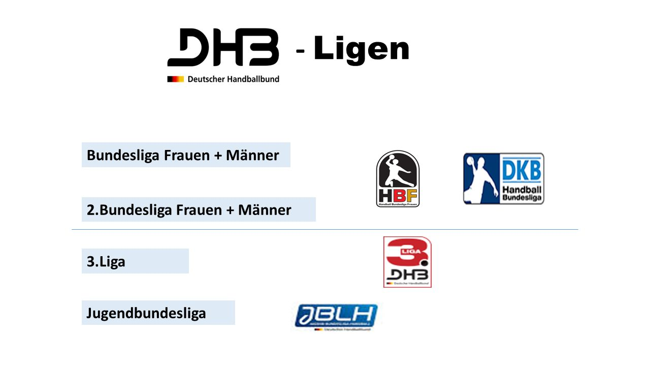 Jugendbundesliga 3.Liga 2.Bundesliga Frauen + Männer Bundesliga Frauen + Männer - Ligen