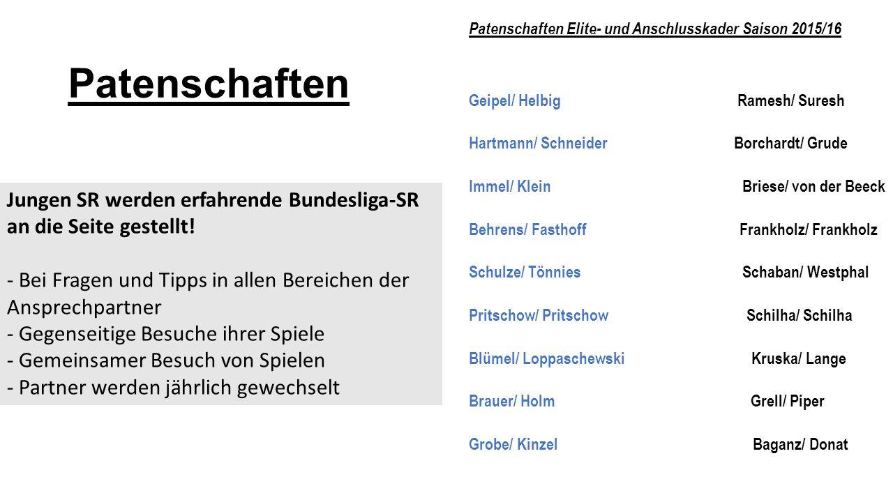 Patenschaften Elite- und Anschlusskader Saison 2015/16 Geipel/ Helbig Ramesh/ Suresh Hartmann/ Schneider Borchardt/ Grude Immel/ Klein Briese/ von der