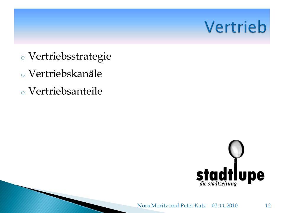 o Vertriebsstrategie o Vertriebskanäle o Vertriebsanteile 03.11.2010 Nora Moritz und Peter Katz 12