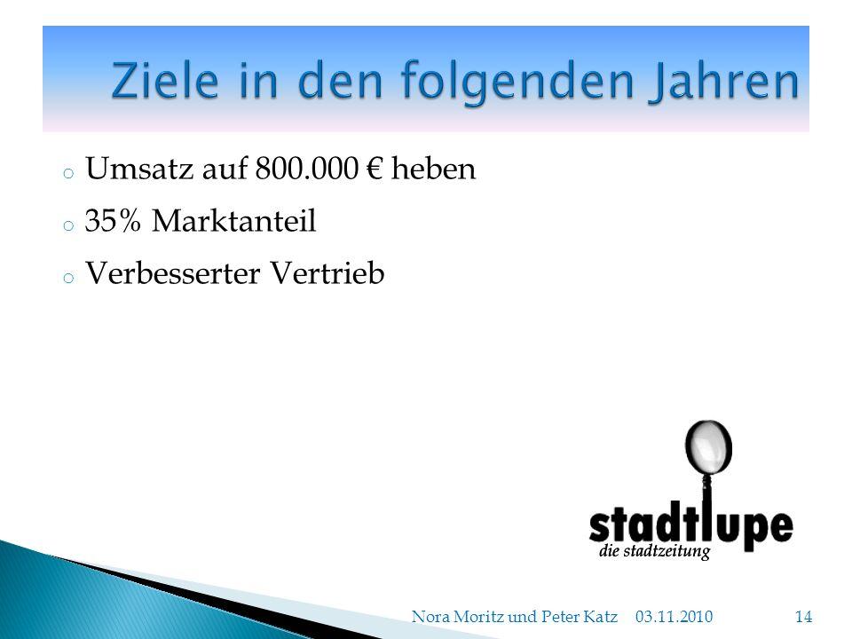 o Umsatz auf 800.000 € heben o 35% Marktanteil o Verbesserter Vertrieb 03.11.2010 Nora Moritz und Peter Katz 14