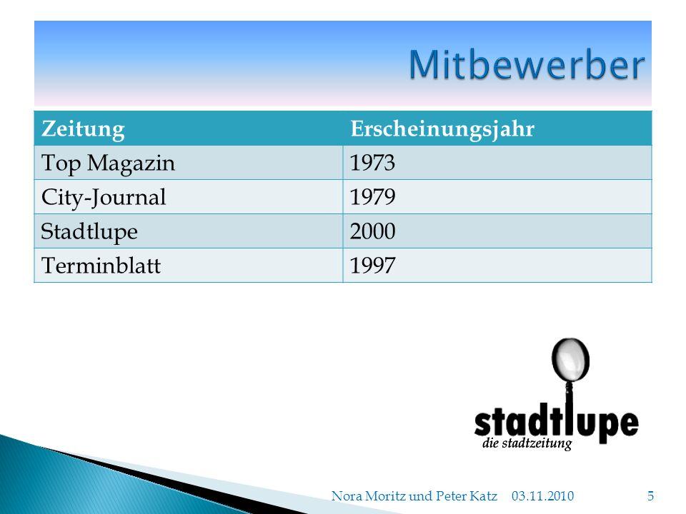 ZeitungErscheinungsjahr Top Magazin1973 City-Journal1979 Stadtlupe2000 Terminblatt1997 03.11.2010 Nora Moritz und Peter Katz 5