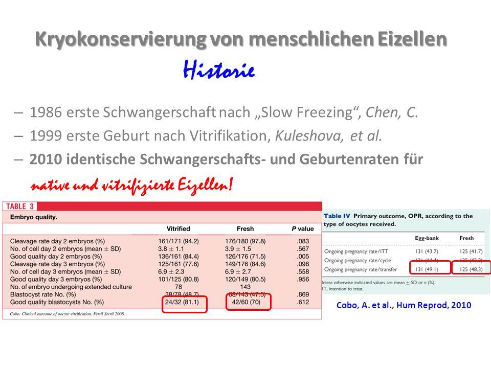 """Kryokonservierung von menschlichen Eizellen Kryokonservierung von menschlichen Eizellen Historie – 1986 erste Schwangerschaft nach """"Slow Freezing , Chen, C."""