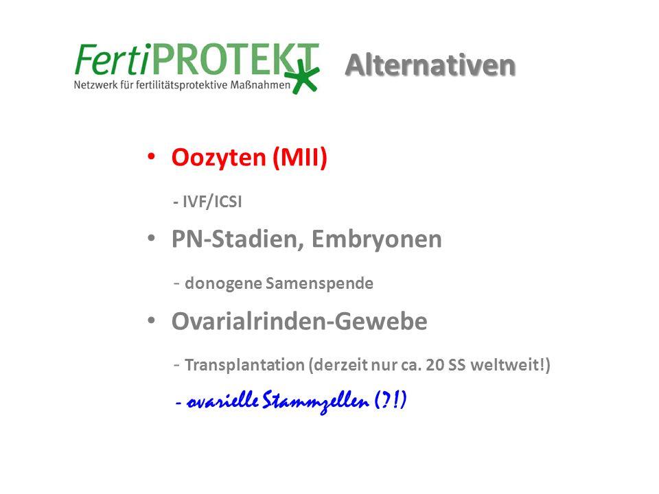 Alternativen Oozyten (MII) - IVF/ICSI PN-Stadien, Embryonen - donogene Samenspende Ovarialrinden-Gewebe - Transplantation (derzeit nur ca. 20 SS weltw