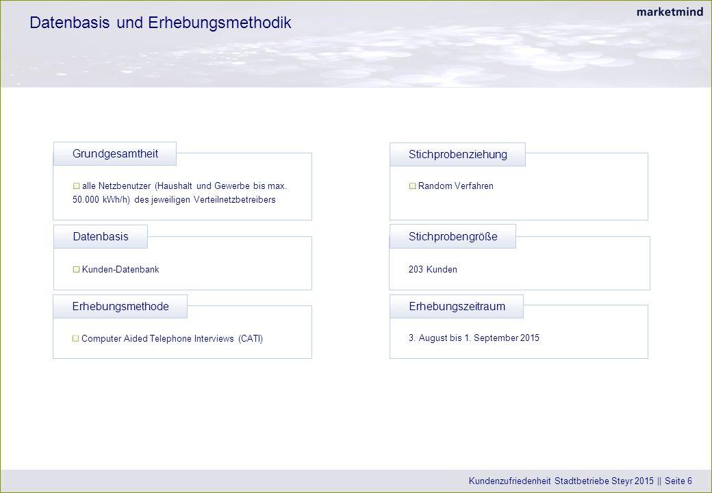 Datenbasis und Erhebungsmethodik Kundenzufriedenheit Stadtbetriebe Steyr 2015 || Seite 6 Kunden-Datenbank alle Netzbenutzer (Haushalt und Gewerbe bis max.