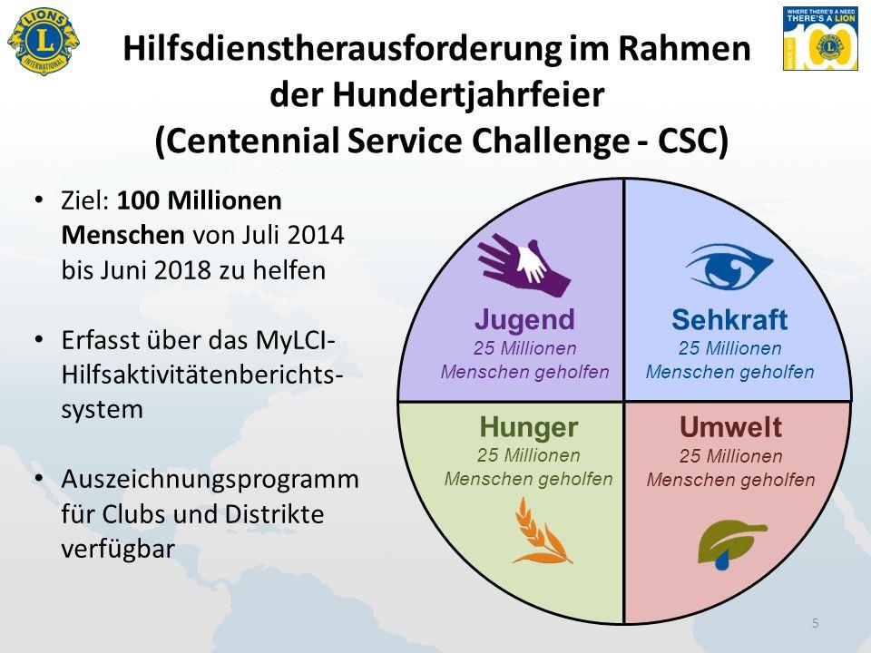 Hilfsdienstherausforderung im Rahmen der Hundertjahrfeier (Centennial Service Challenge - CSC) 5 Jugend 25 Millionen Menschen geholfen Umwelt 25 Millionen Menschen geholfen Sehkraft 25 Millionen Menschen geholfen Hunger 25 Millionen Menschen geholfen Ziel: 100 Millionen Menschen von Juli 2014 bis Juni 2018 zu helfen Erfasst über das MyLCI- Hilfsaktivitätenberichts- system Auszeichnungsprogramm für Clubs und Distrikte verfügbar