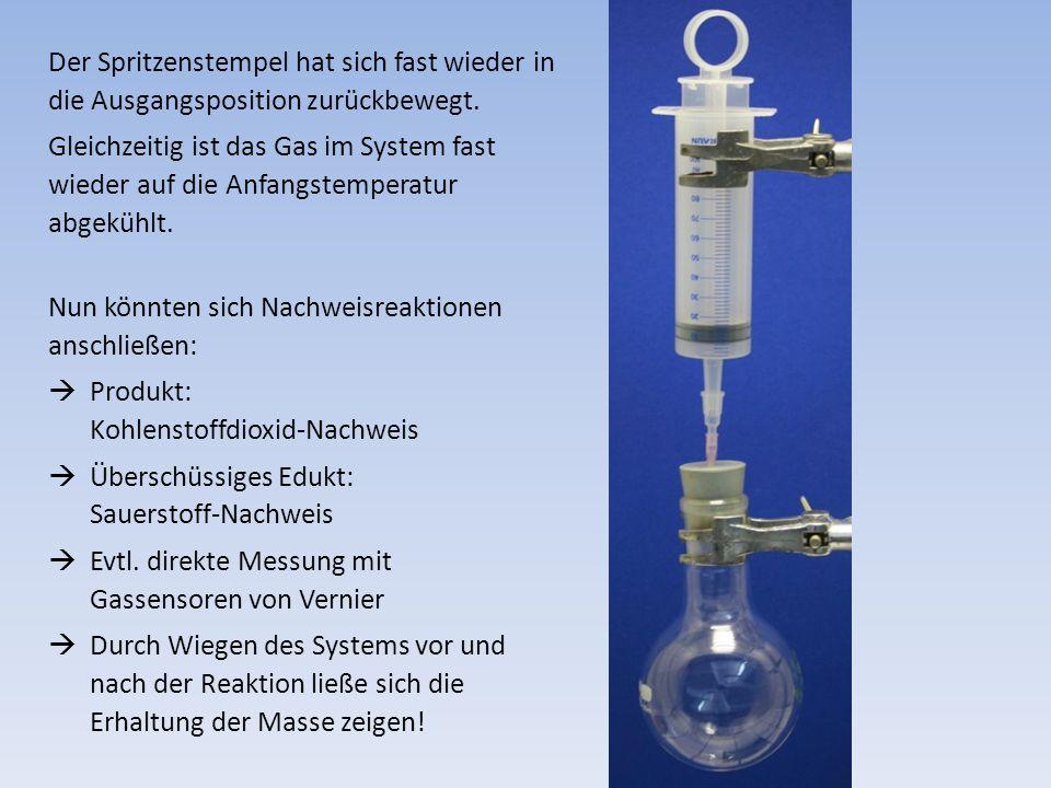Nun könnten sich Nachweisreaktionen anschließen:  Produkt: Kohlenstoffdioxid-Nachweis  Überschüssiges Edukt: Sauerstoff-Nachweis  Evtl. direkte Mes