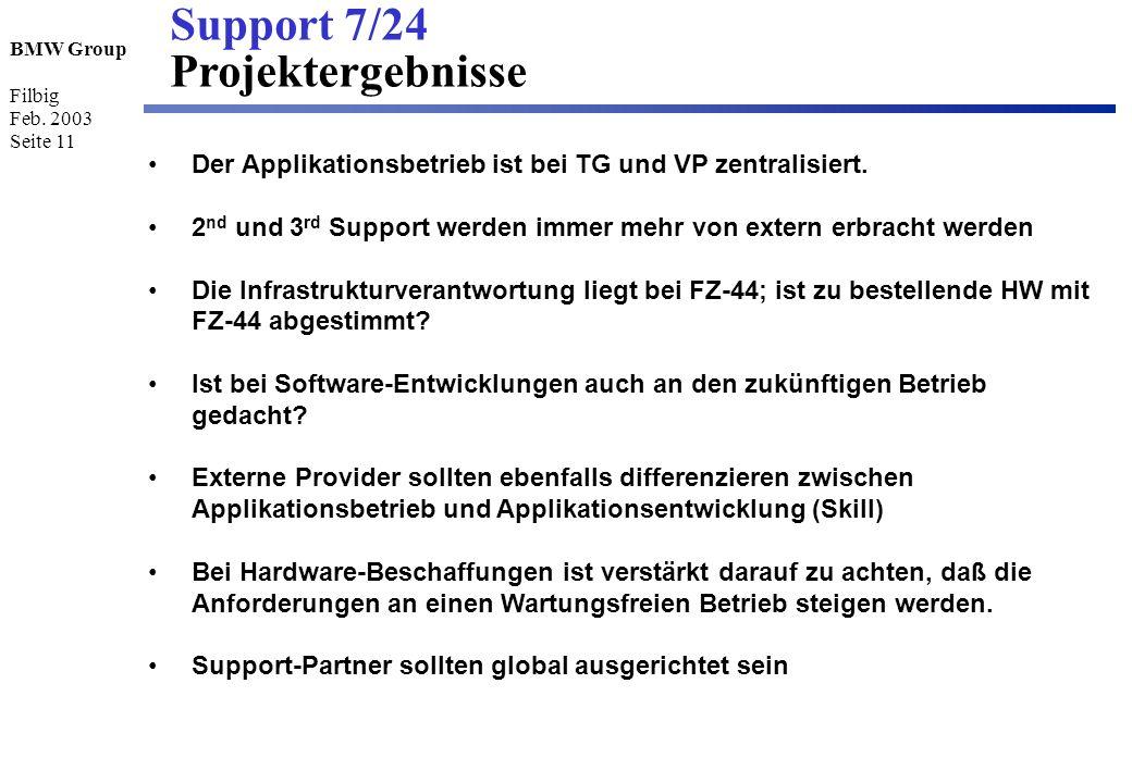 BMW Group Filbig Feb. 2003 Seite 11 Support 7/24 Projektergebnisse Der Applikationsbetrieb ist bei TG und VP zentralisiert. 2 nd und 3 rd Support werd