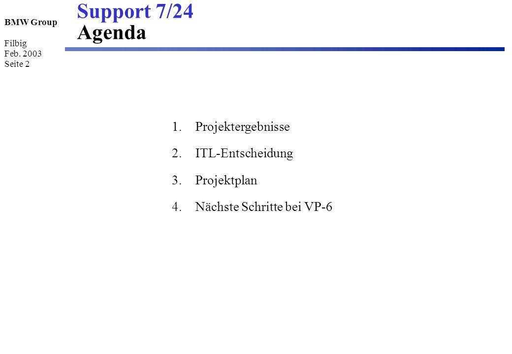 BMW Group Filbig Feb. 2003 Seite 2 1.Projektergebnisse 2.ITL-Entscheidung 3.Projektplan 4.Nächste Schritte bei VP-6 Support 7/24 Agenda