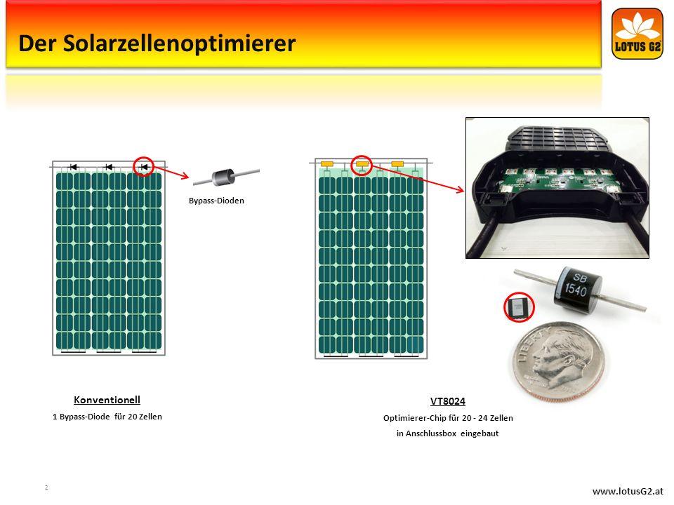 Konventionell 1 Bypass-Diode für 20 Zellen Bypass-Dioden 2 Der Solarzellenoptimierer VT8024 Optimierer-Chip für 20 - 24 Zellen in Anschlussbox eingeba