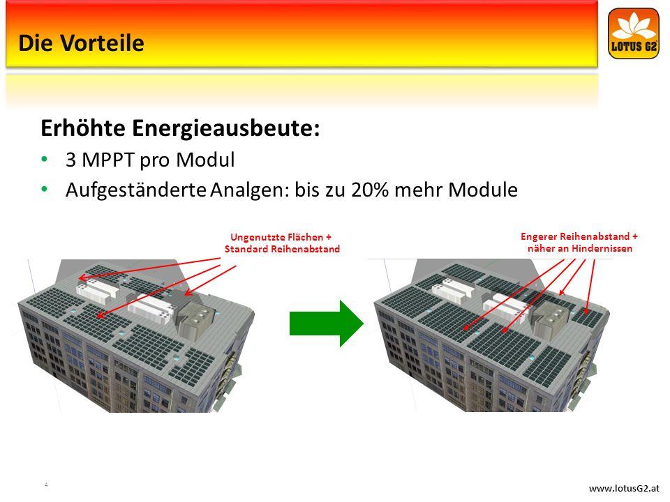 www.lotusG2.at Die Vorteile Erhöhte Energieausbeute: 3 MPPT pro Modul Aufgeständerte Analgen: bis zu 20% mehr Module 4 Engerer Reihenabstand + näher a