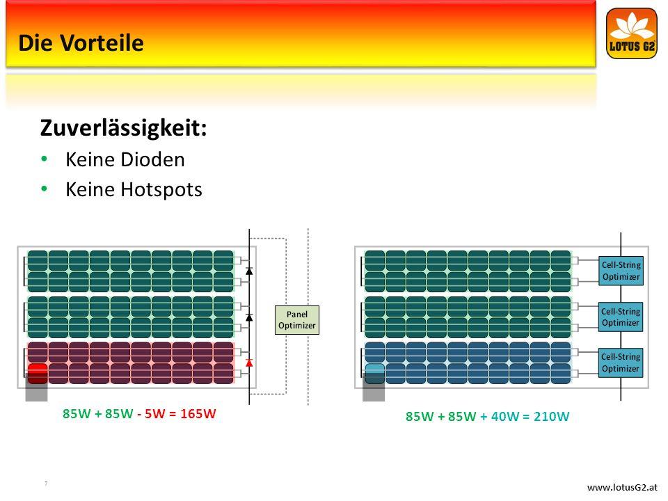 www.lotusG2.at Die Vorteile Zuverlässigkeit: Keine Dioden Keine Hotspots 7 85W + 85W - 5W = 165W 85W + 85W + 40W = 210W