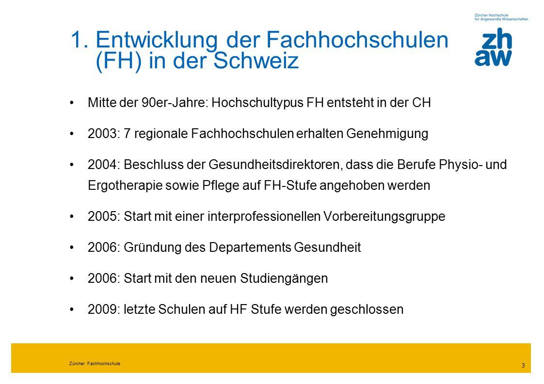 Zürcher Fachhochschule 3 1.