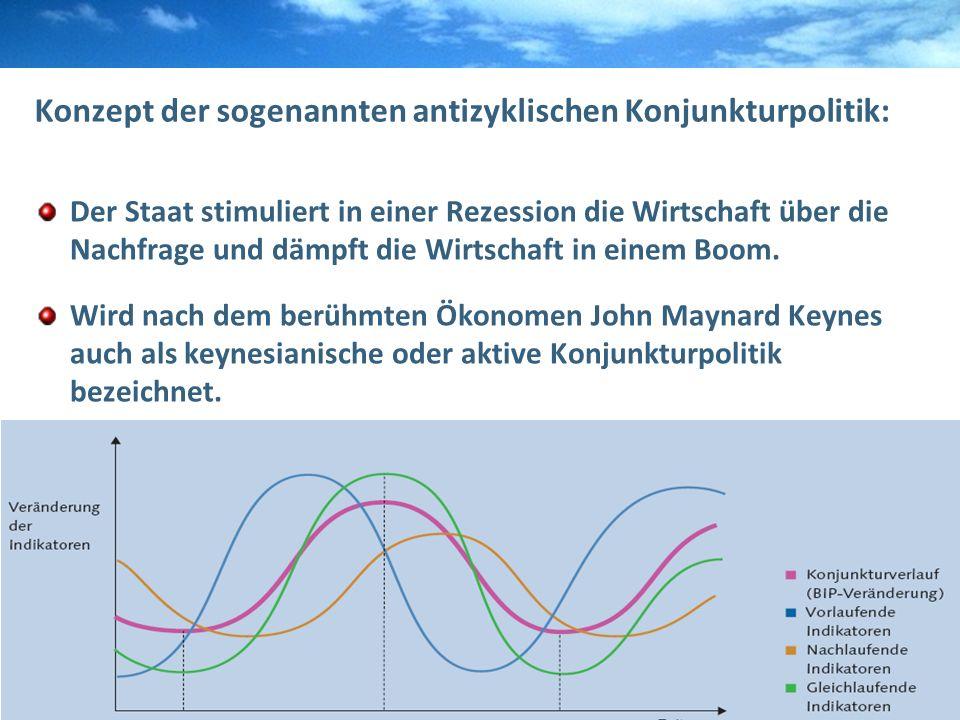 VBR/WGUBZWUPascal Kopp Konzept der sogenannten antizyklischen Konjunkturpolitik: Der Staat stimuliert in einer Rezession die Wirtschaft über die Nachfrage und dämpft die Wirtschaft in einem Boom.