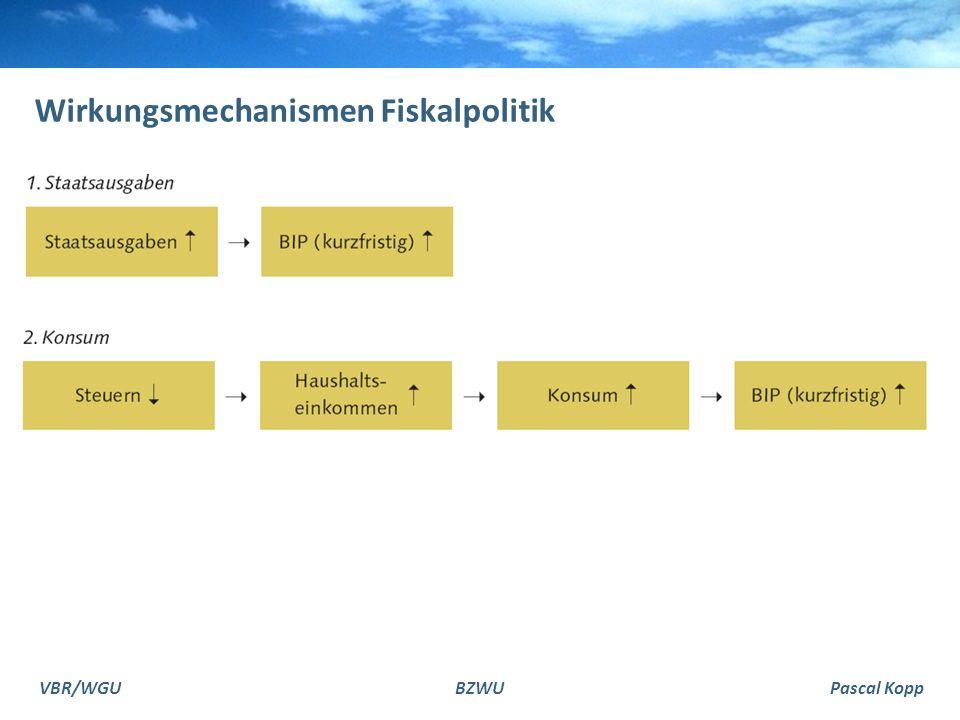 VBR/WGUBZWUPascal Kopp Wirkungsmechanismen Fiskalpolitik