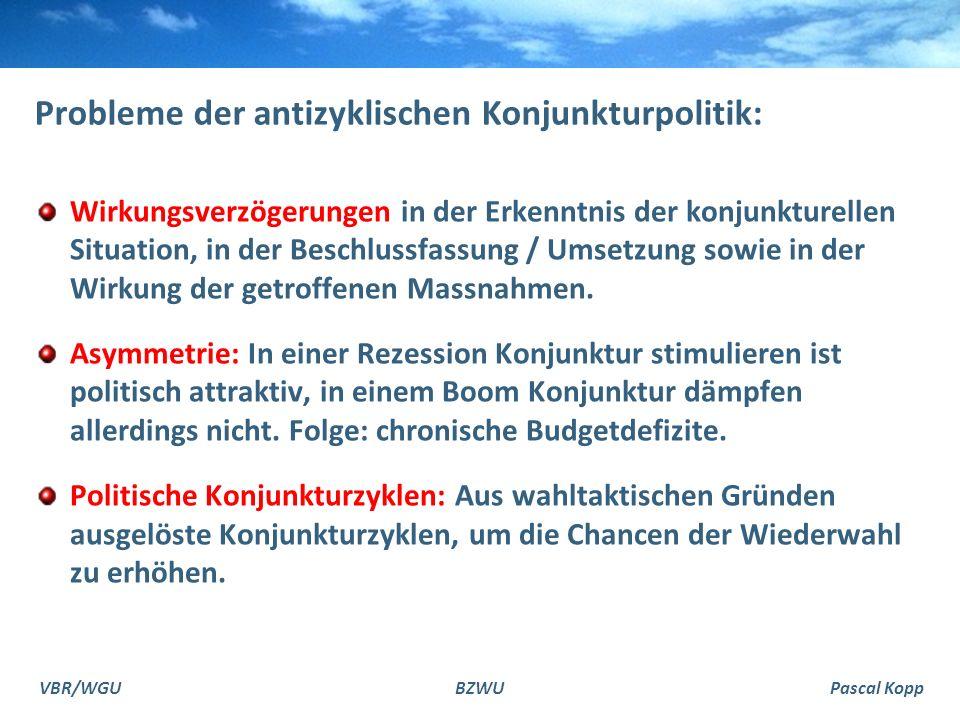 VBR/WGUBZWUPascal Kopp Probleme der antizyklischen Konjunkturpolitik: Wirkungsverzögerungen in der Erkenntnis der konjunkturellen Situation, in der Beschlussfassung / Umsetzung sowie in der Wirkung der getroffenen Massnahmen.