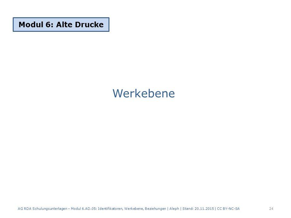 Werkebene Modul 6: Alte Drucke 24 AG RDA Schulungsunterlagen – Modul 6.AD.05: Identifikatoren, Werkebene, Beziehungen | Aleph | Stand: 20.11.2015 | CC BY-NC-SA