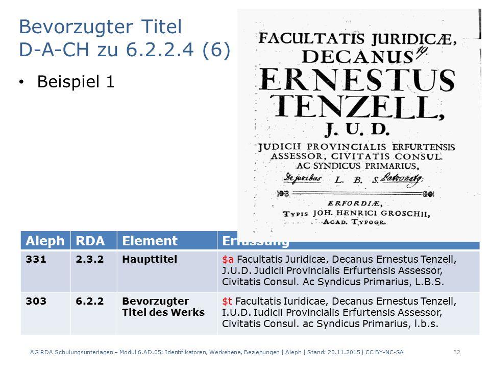 Bevorzugter Titel D-A-CH zu 6.2.2.4 (6) Beispiel 1 AG RDA Schulungsunterlagen – Modul 6.AD.05: Identifikatoren, Werkebene, Beziehungen | Aleph | Stand: 20.11.2015 | CC BY-NC-SA 32 AlephRDAElementErfassung 3312.3.2Haupttitel$a Facultatis Juridicæ, Decanus Ernestus Tenzell, J.U.D.