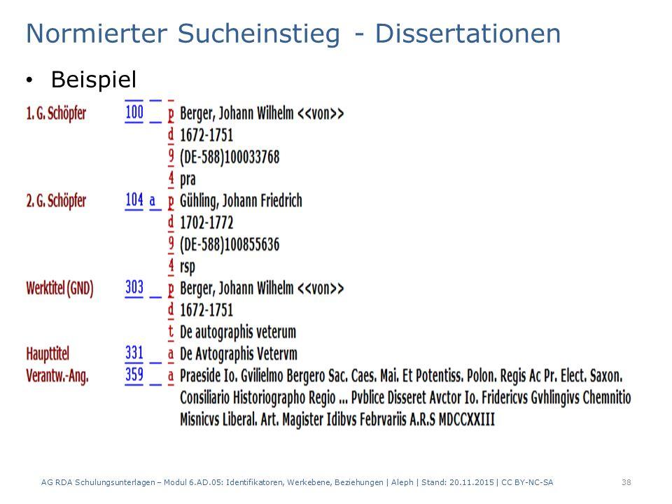 Normierter Sucheinstieg - Dissertationen Beispiel AG RDA Schulungsunterlagen – Modul 6.AD.05: Identifikatoren, Werkebene, Beziehungen | Aleph | Stand: 20.11.2015 | CC BY-NC-SA 38