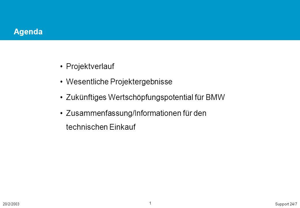 Support 24/720/2/2003 1 Agenda Projektverlauf Wesentliche Projektergebnisse Zukünftiges Wertschöpfungspotential für BMW Zusammenfassung/Informationen für den technischen Einkauf