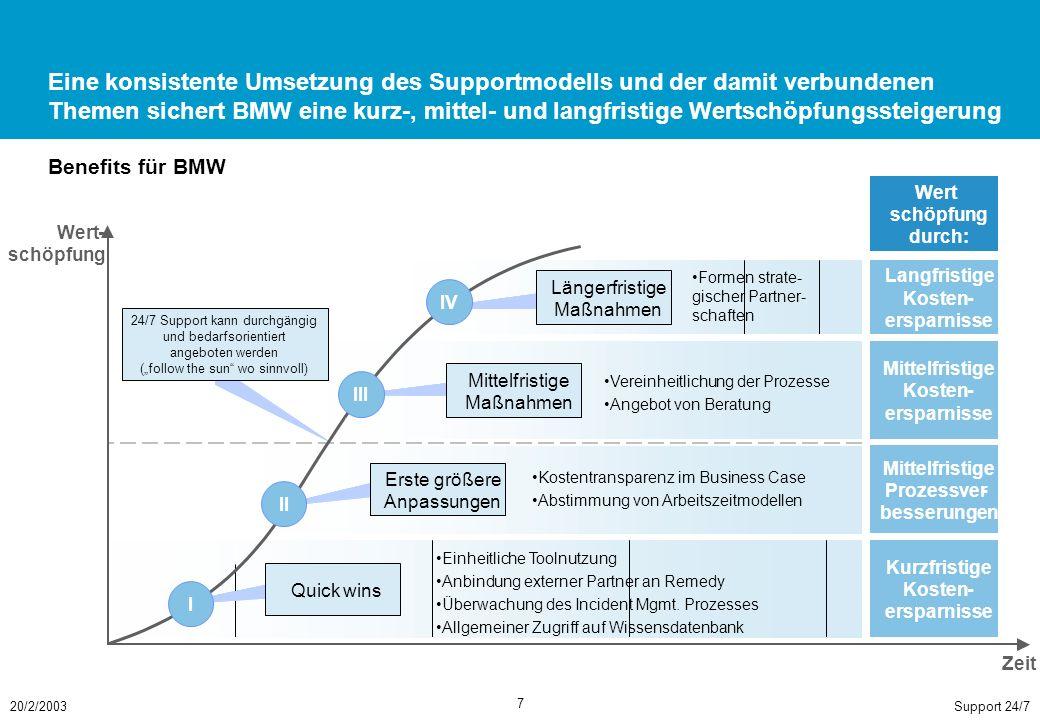 """Support 24/720/2/2003 7 Eine konsistente Umsetzung des Supportmodells und der damit verbundenen Themen sichert BMW eine kurz-, mittel- und langfristige Wertschöpfungssteigerung Benefits für BMW Wert- schöpfung Zeit Kurzfristige Kosten- ersparnisse Quickwins I Mittelfristige Prozessver- besserungen Erste größere Anpassungen II Langfristige Kosten- ersparnisse IV Längerfristige Maßnahmen Mittelfristige Kosten- ersparnisse III Mittelfristige Maßnahmen Wert schöpfung durch: 24/7 Support kann durchgängig und bedarfsorientiert angeboten werden (""""follow the sun wo sinnvoll) Einheitliche Toolnutzung Anbindung externer Partner an Remedy Überwachung des Incident Mgmt."""